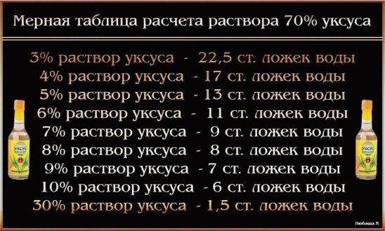 Как из 9%уксуса сделать 5% уксус
